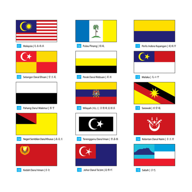 Malaysia Country Flag And All States String Flags